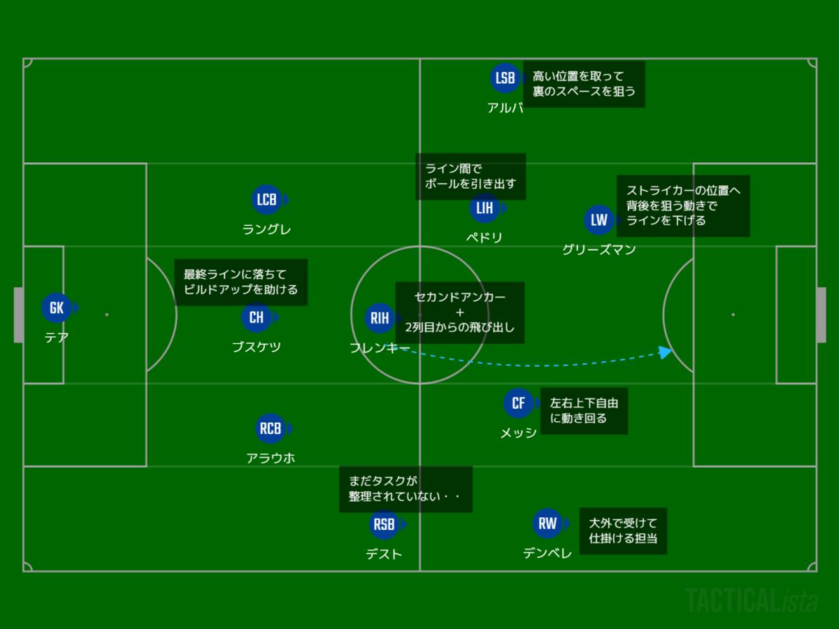 f:id:hikotafootball:20210216153121p:plain