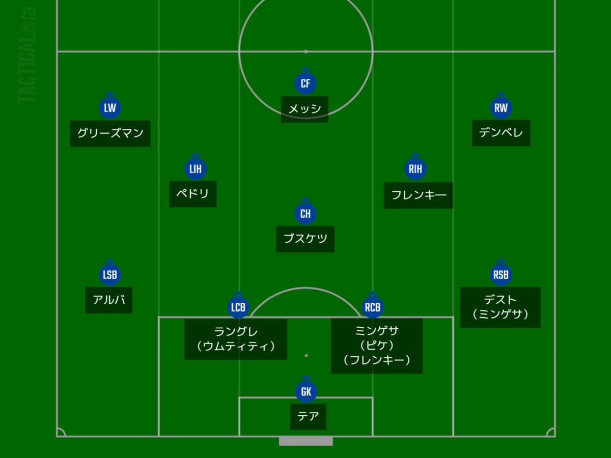 f:id:hikotafootball:20210216163847p:plain