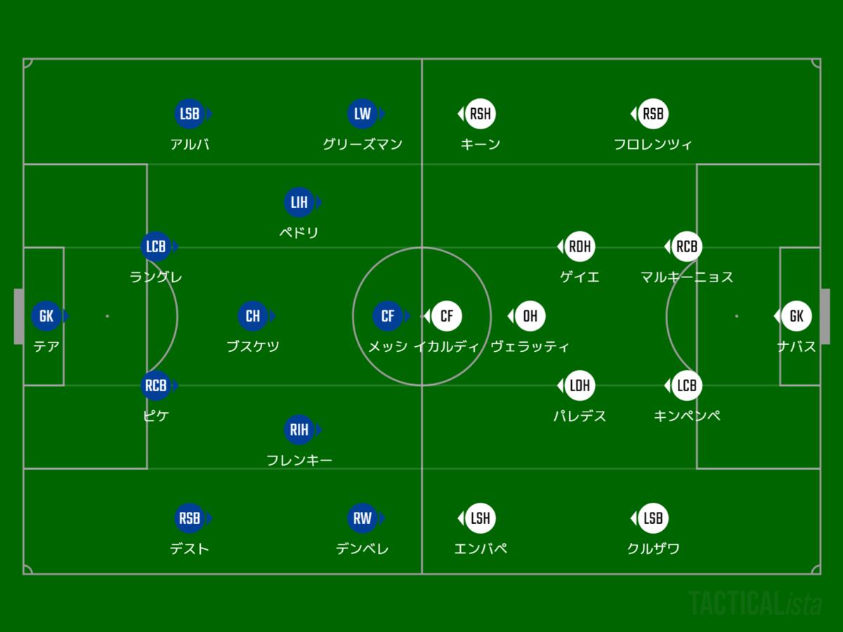 f:id:hikotafootball:20210217072630p:plain