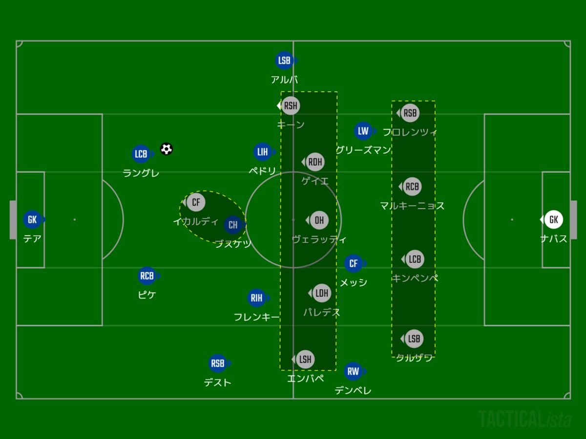 f:id:hikotafootball:20210217073944p:plain