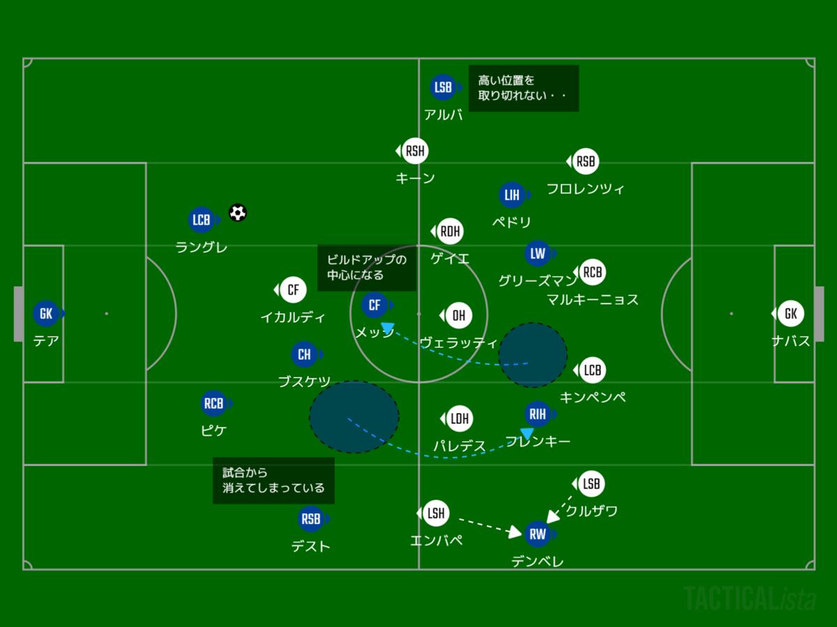 f:id:hikotafootball:20210217081826p:plain