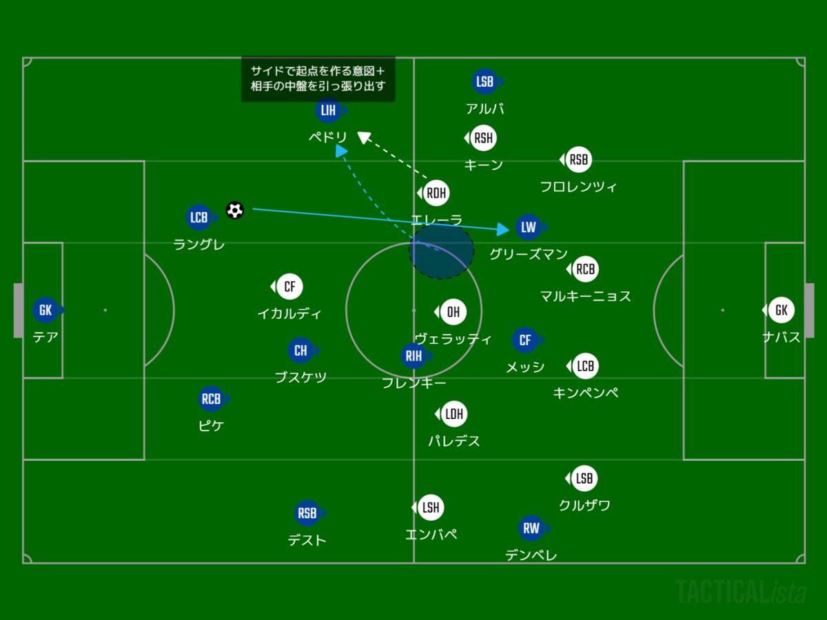 f:id:hikotafootball:20210217091043p:plain