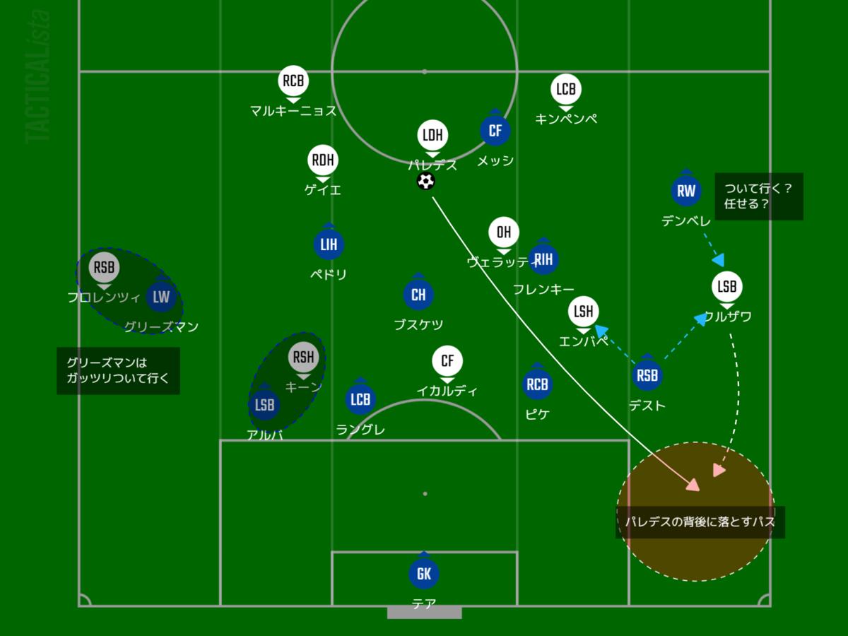 f:id:hikotafootball:20210217094428p:plain