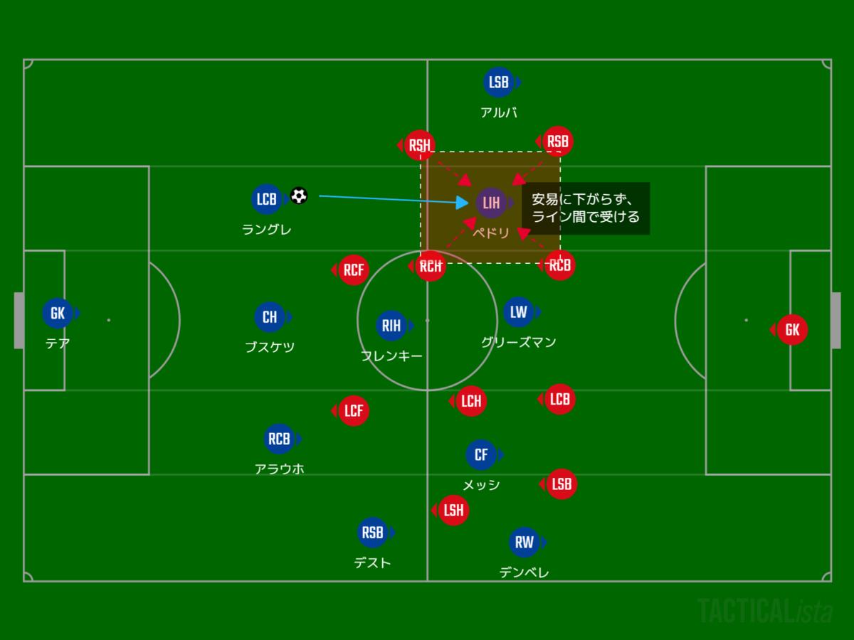 f:id:hikotafootball:20210220000313p:plain