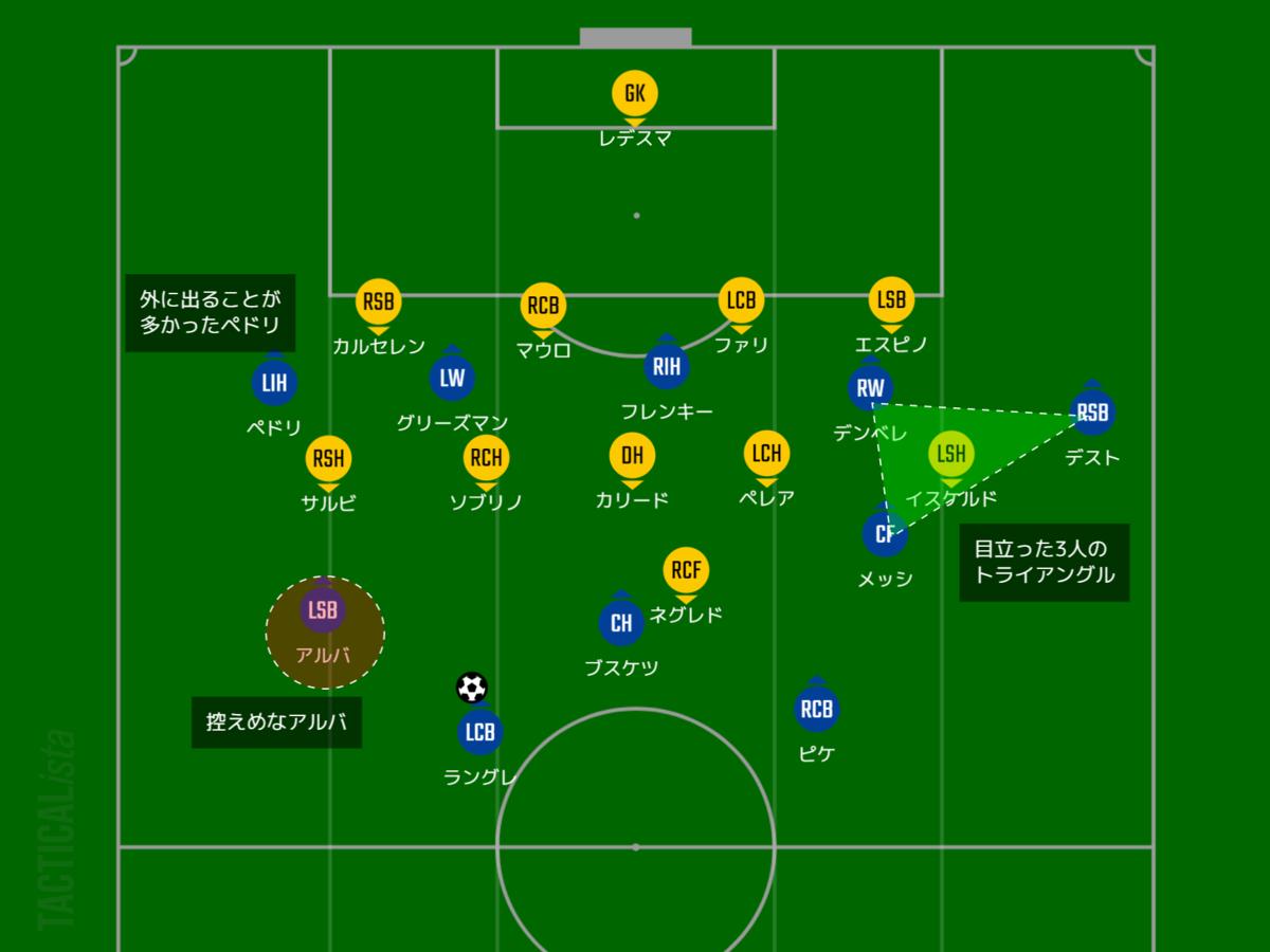 f:id:hikotafootball:20210222122016p:plain