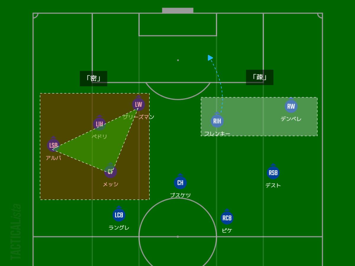 f:id:hikotafootball:20210222123701p:plain