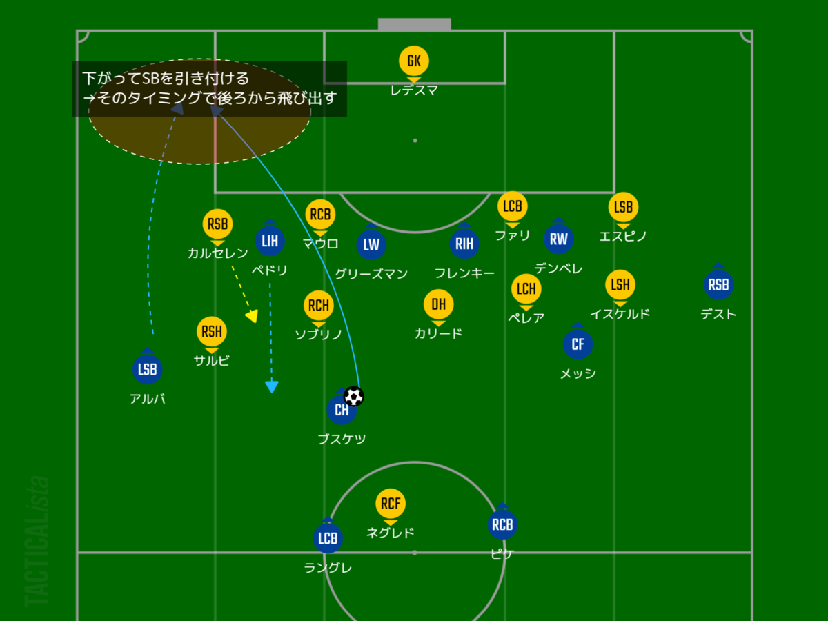 f:id:hikotafootball:20210222131659p:plain