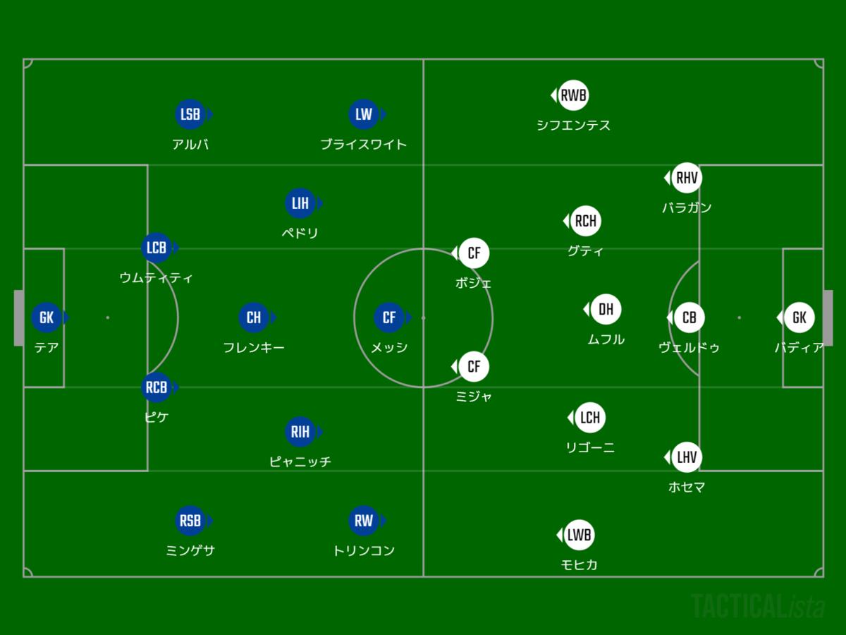 f:id:hikotafootball:20210225060612p:plain