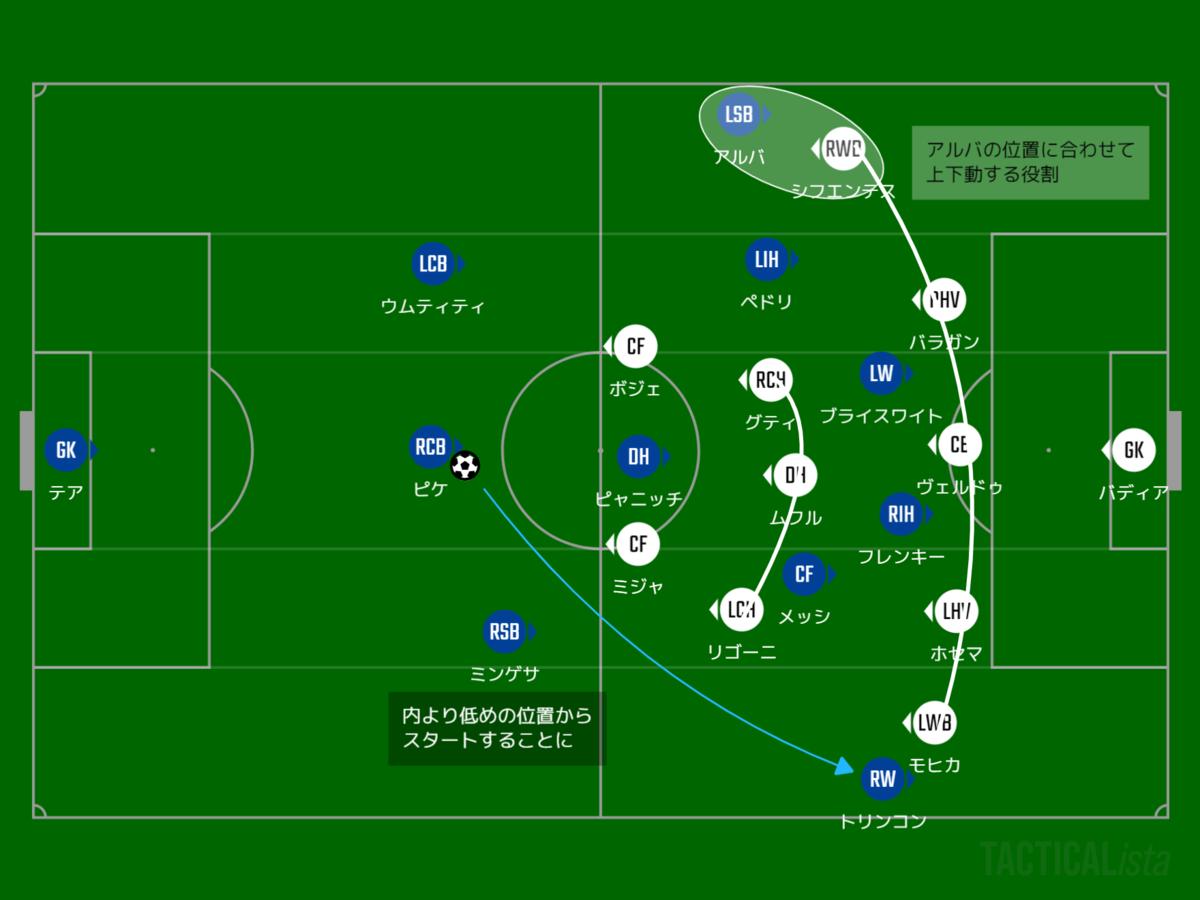 f:id:hikotafootball:20210225140804p:plain