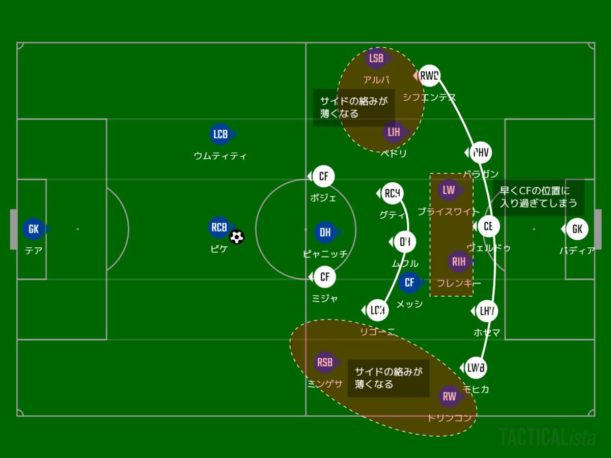 f:id:hikotafootball:20210225144428p:plain