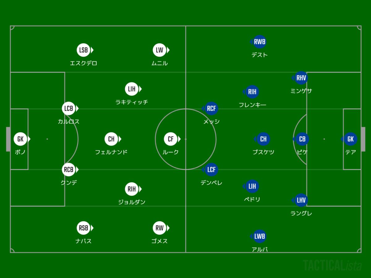 f:id:hikotafootball:20210228162725p:plain