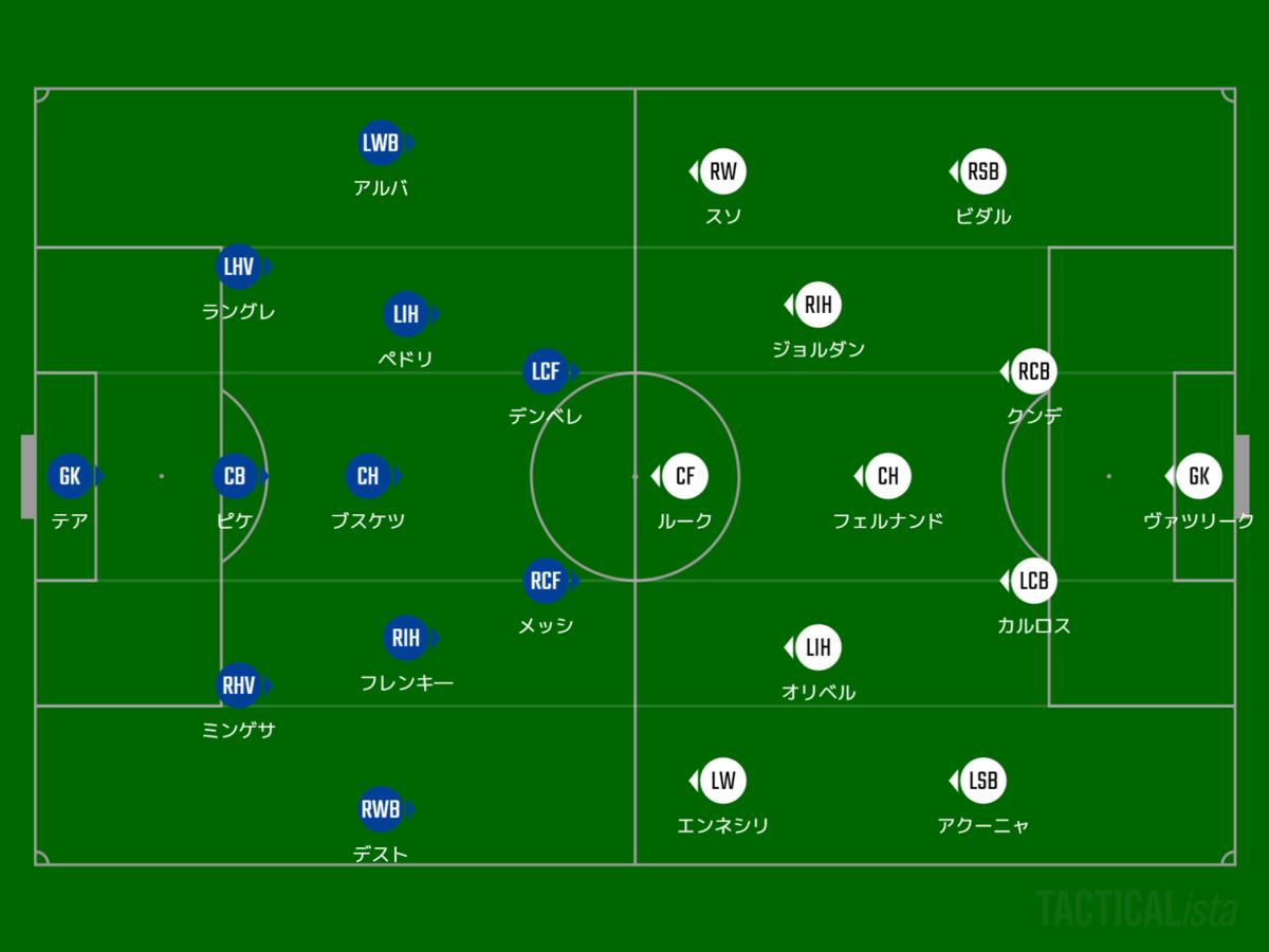 f:id:hikotafootball:20210304160207p:plain
