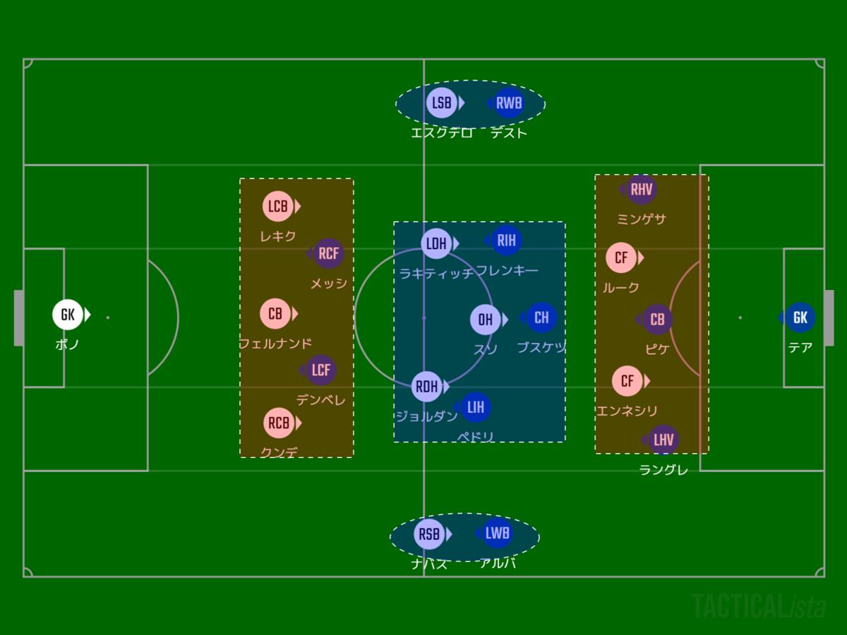 f:id:hikotafootball:20210304163215p:plain