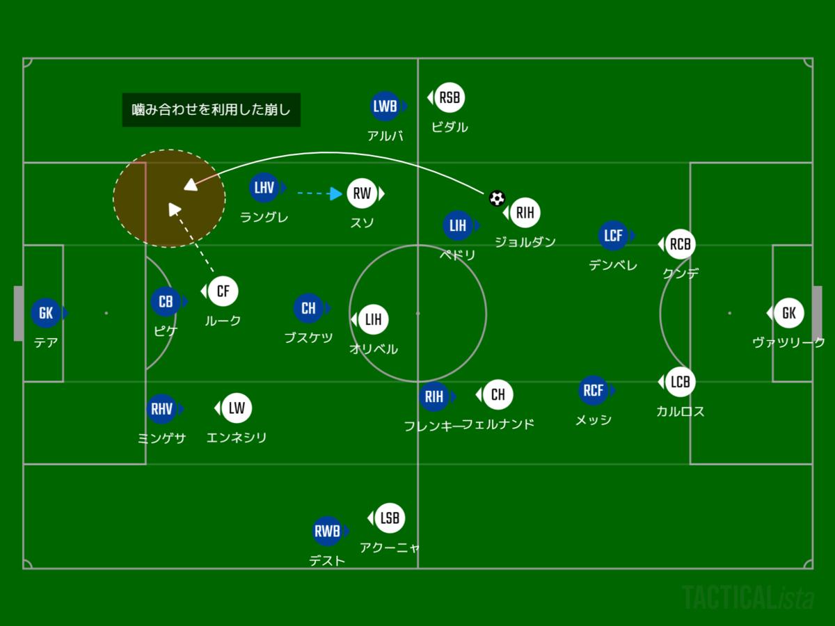 f:id:hikotafootball:20210304173903p:plain