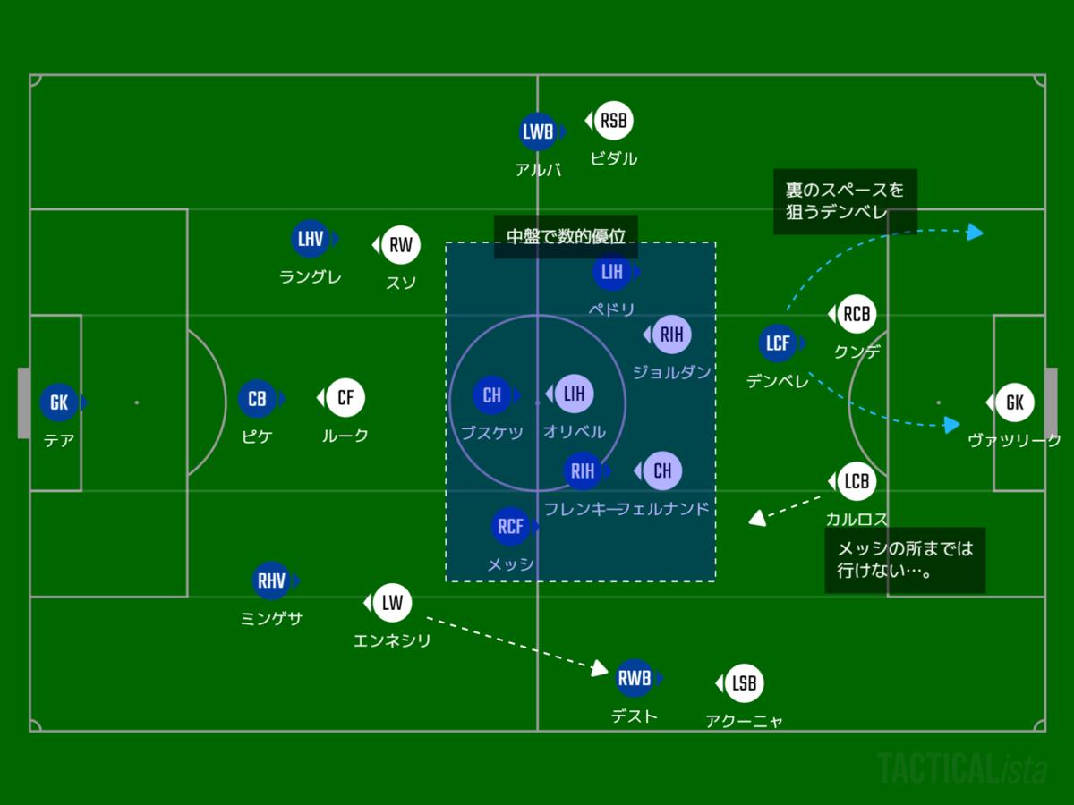 f:id:hikotafootball:20210304203712p:plain