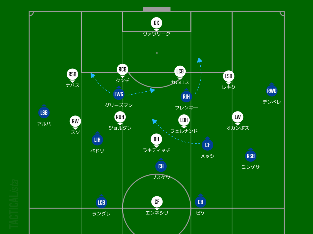 f:id:hikotafootball:20210304212511p:plain
