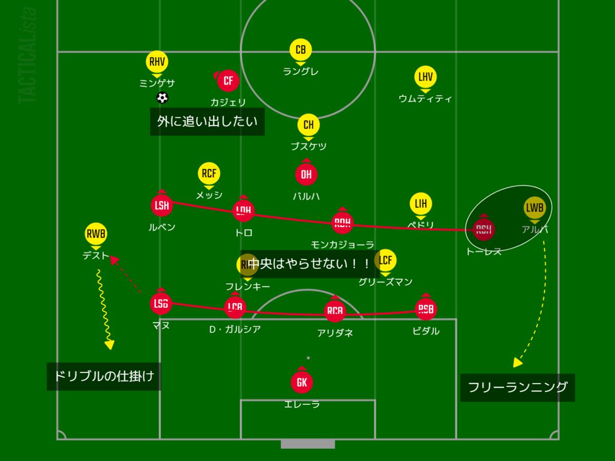 f:id:hikotafootball:20210307170511p:plain
