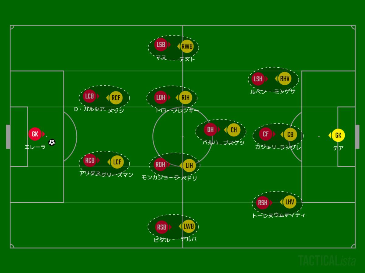f:id:hikotafootball:20210307173441p:plain
