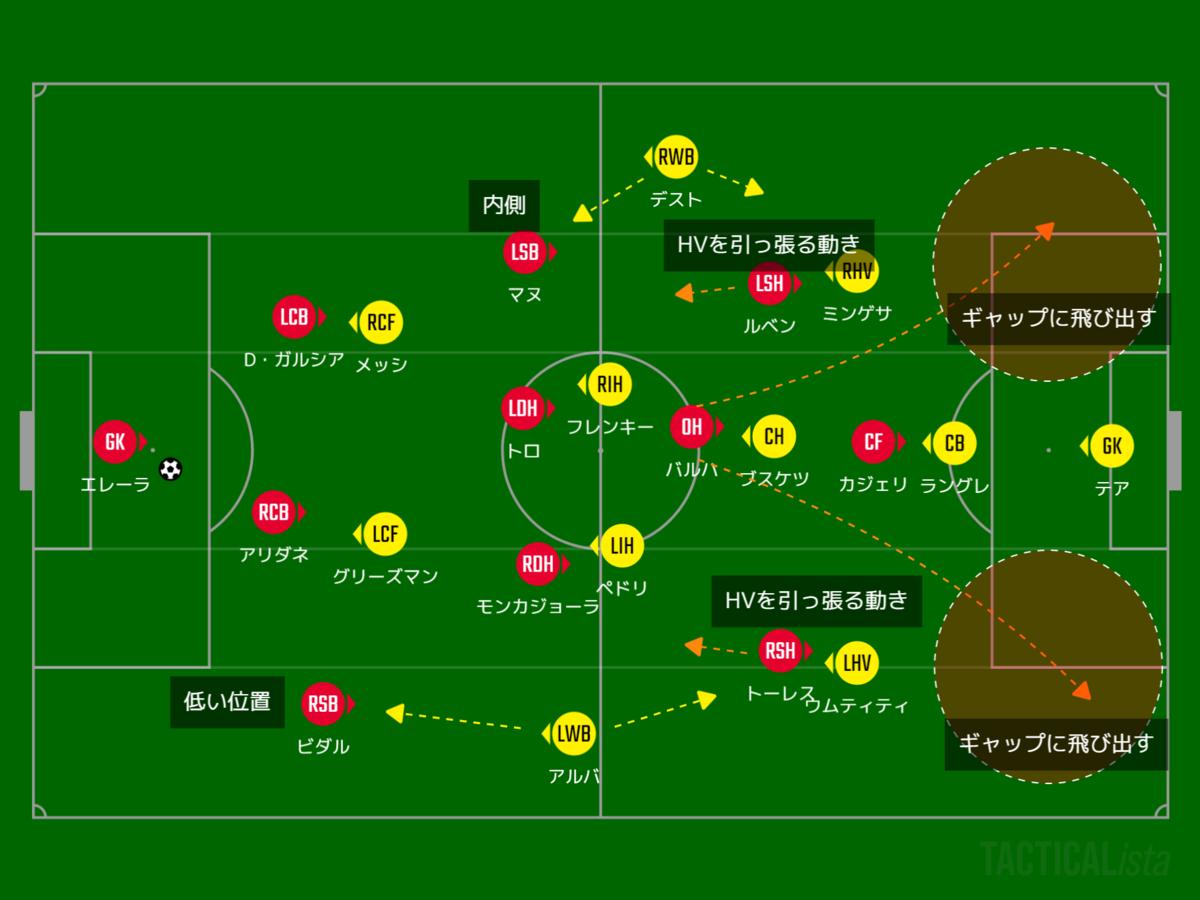 f:id:hikotafootball:20210307174135p:plain