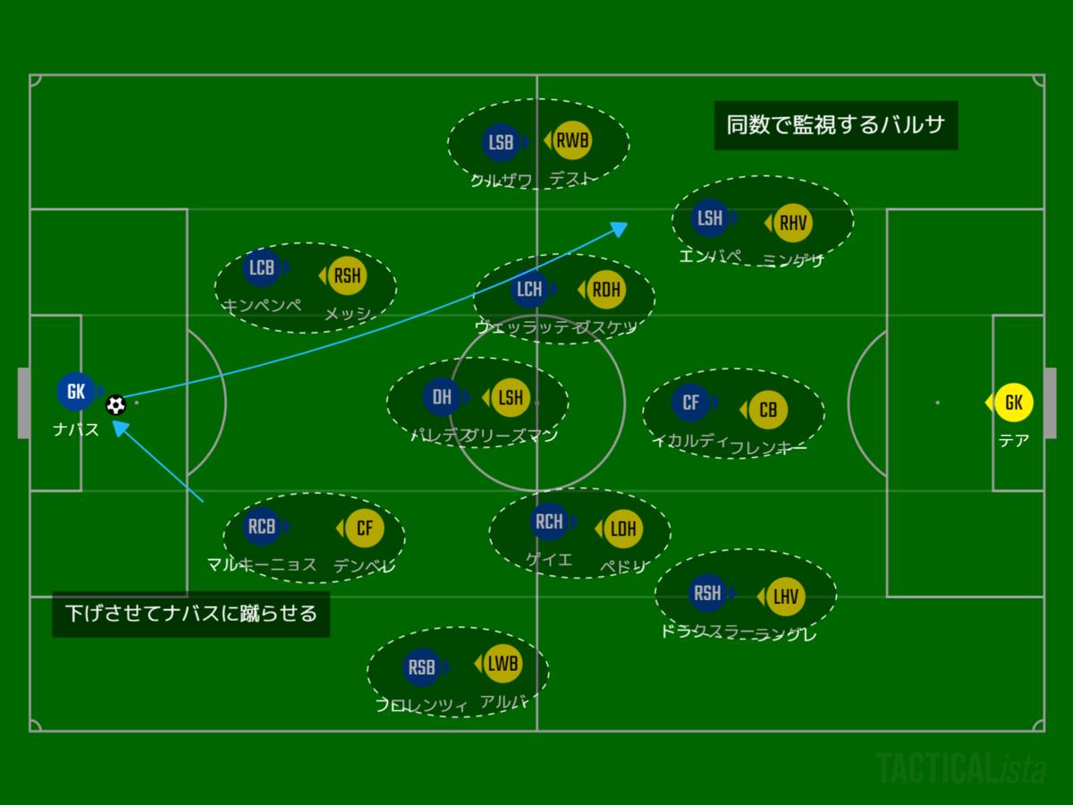 f:id:hikotafootball:20210311072252p:plain