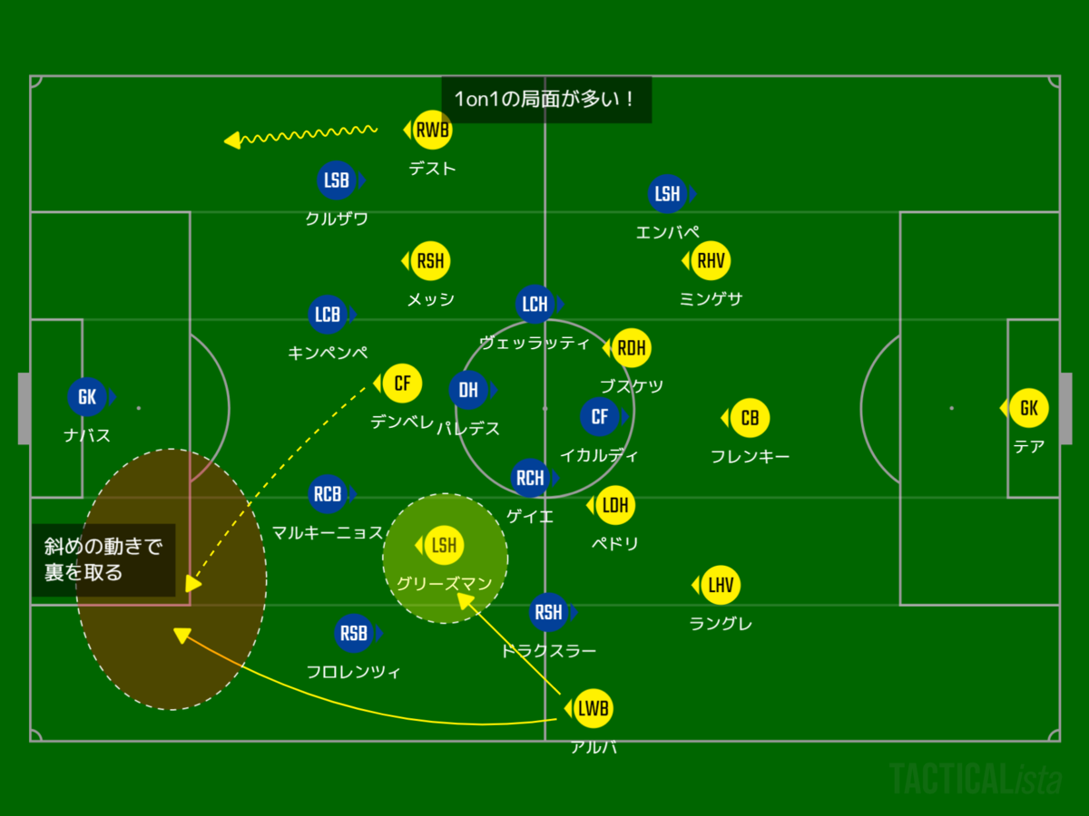f:id:hikotafootball:20210311073625p:plain