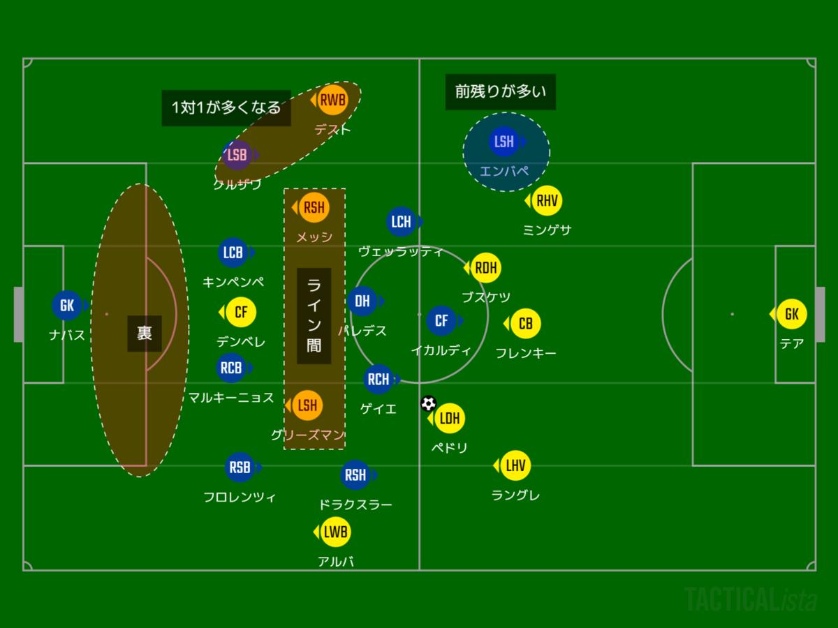 f:id:hikotafootball:20210311075800p:plain