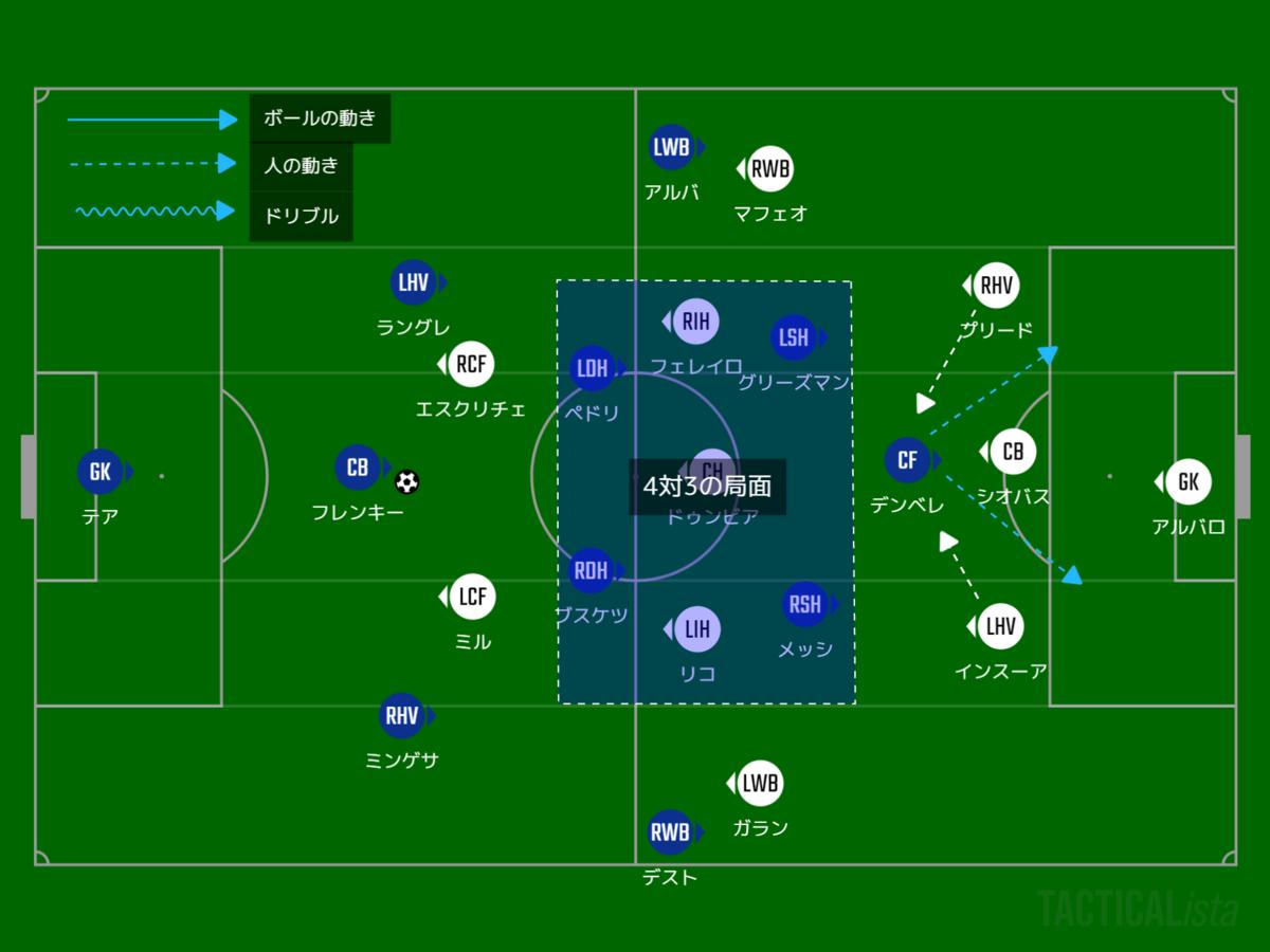 f:id:hikotafootball:20210317142330p:plain