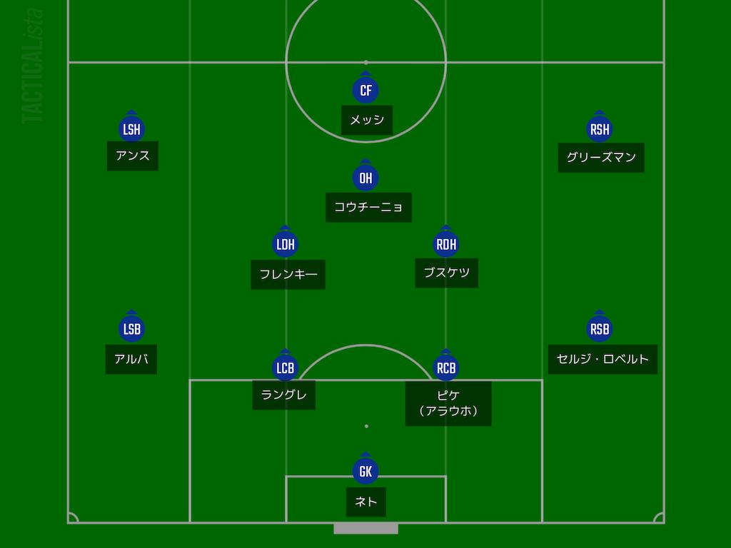 f:id:hikotafootball:20210318133527p:image