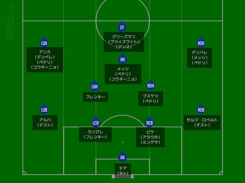 f:id:hikotafootball:20210318134543p:image