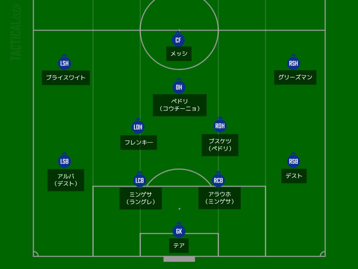 f:id:hikotafootball:20210319022741p:plain