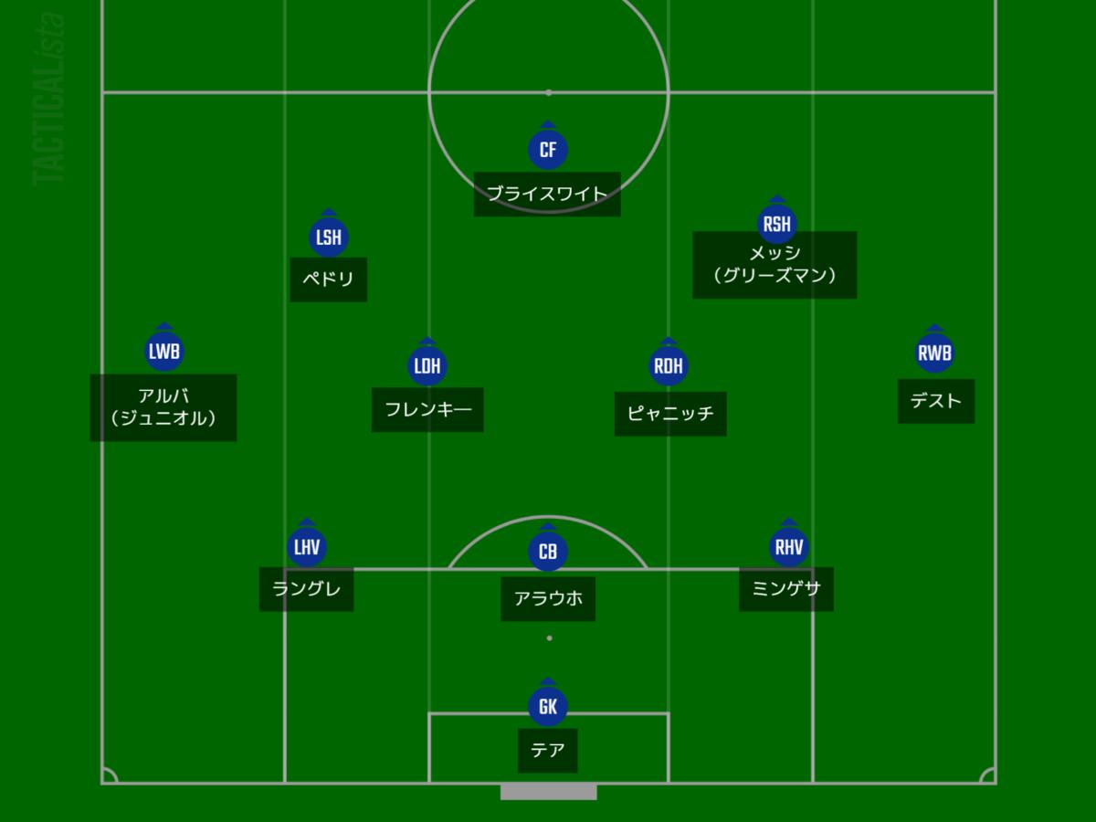 f:id:hikotafootball:20210320150908p:plain