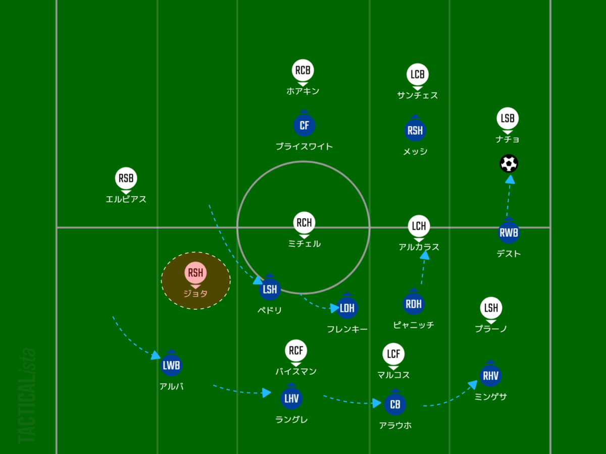 f:id:hikotafootball:20210320212728p:plain