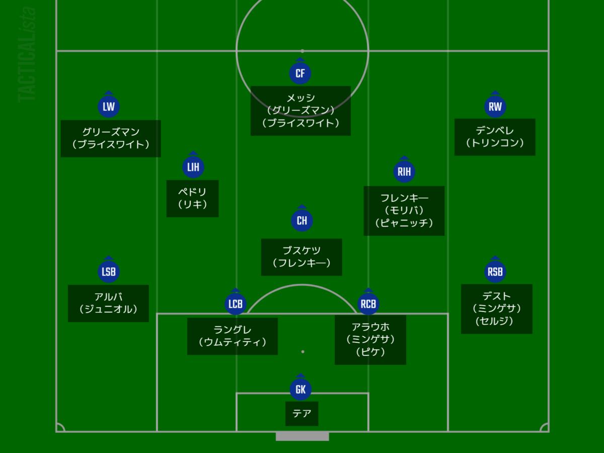 f:id:hikotafootball:20210321012731p:plain