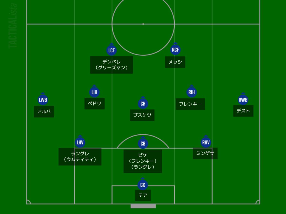 f:id:hikotafootball:20210321013818p:plain
