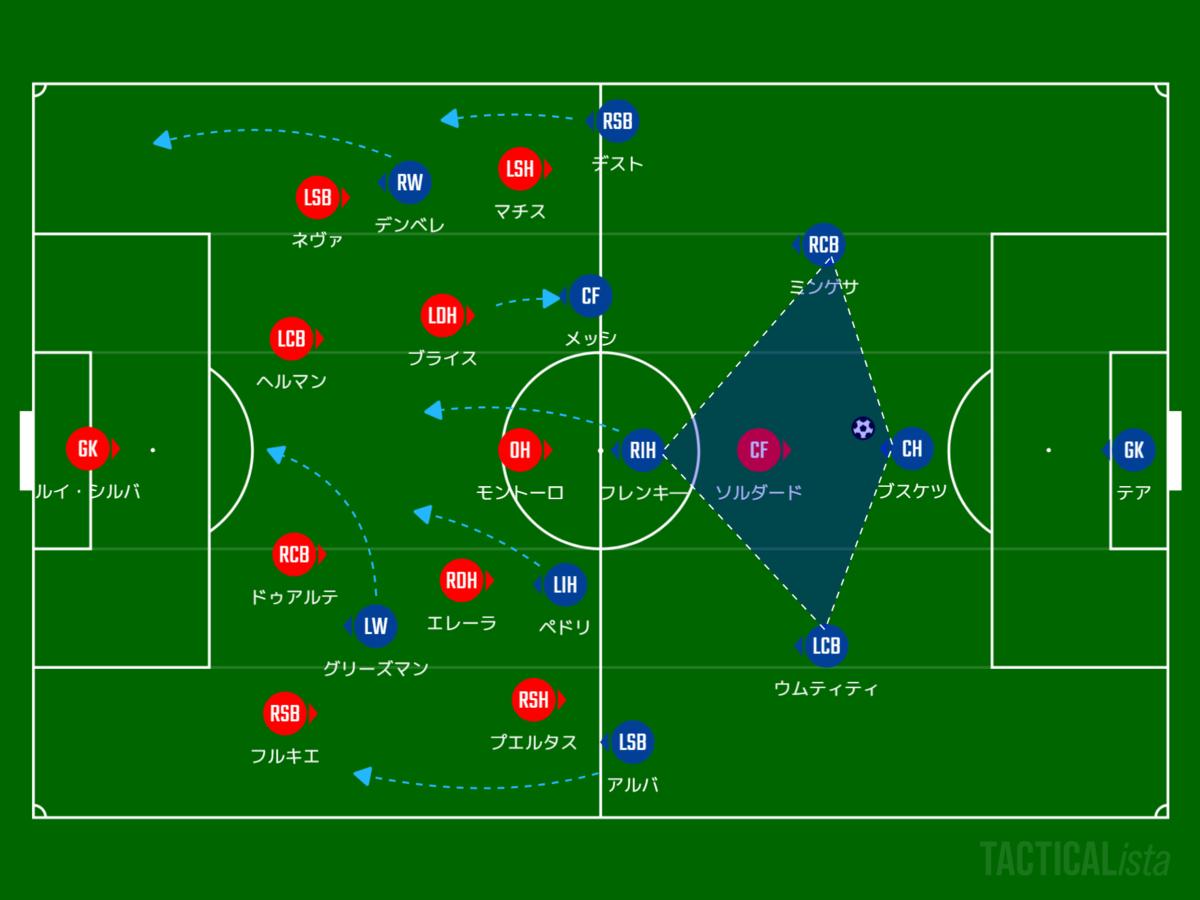 f:id:hikotafootball:20210321123210p:plain