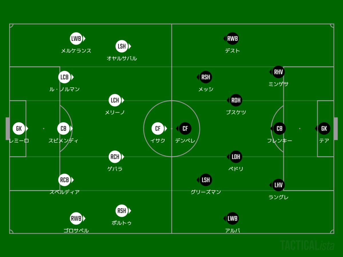 f:id:hikotafootball:20210322072630p:plain