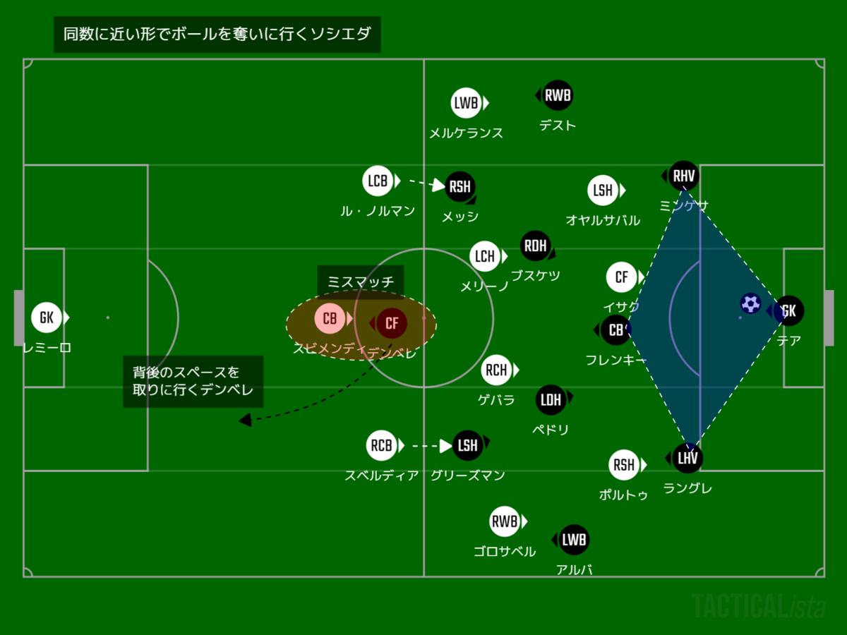 f:id:hikotafootball:20210322141220p:plain