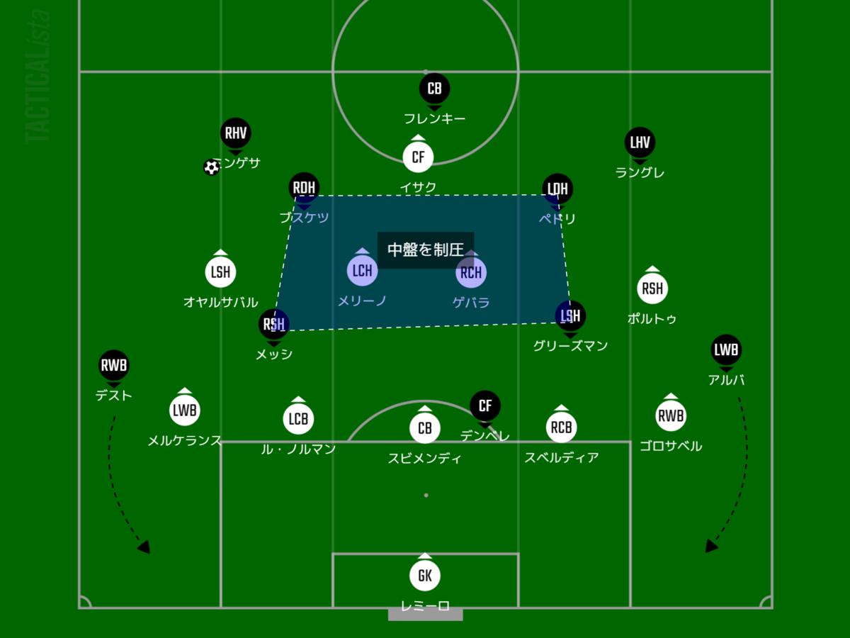 f:id:hikotafootball:20210322144445p:plain