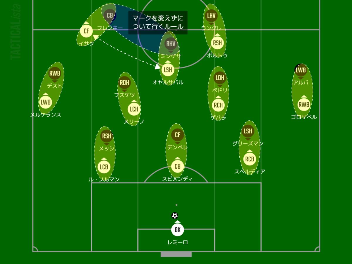 f:id:hikotafootball:20210322152044p:plain