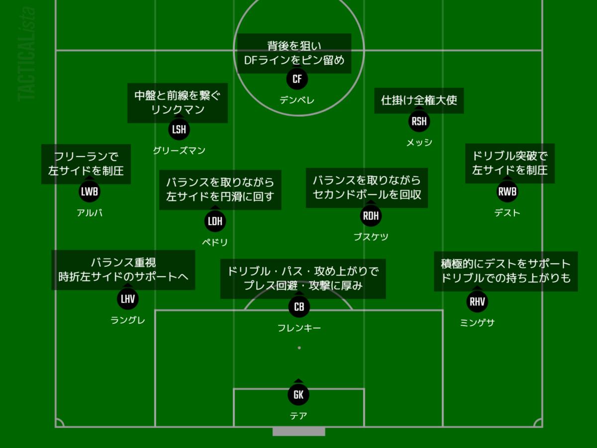 f:id:hikotafootball:20210322155149p:plain