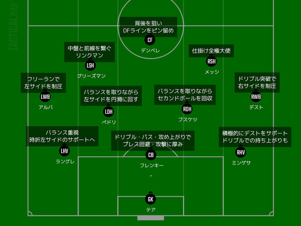 f:id:hikotafootball:20210323161109p:image