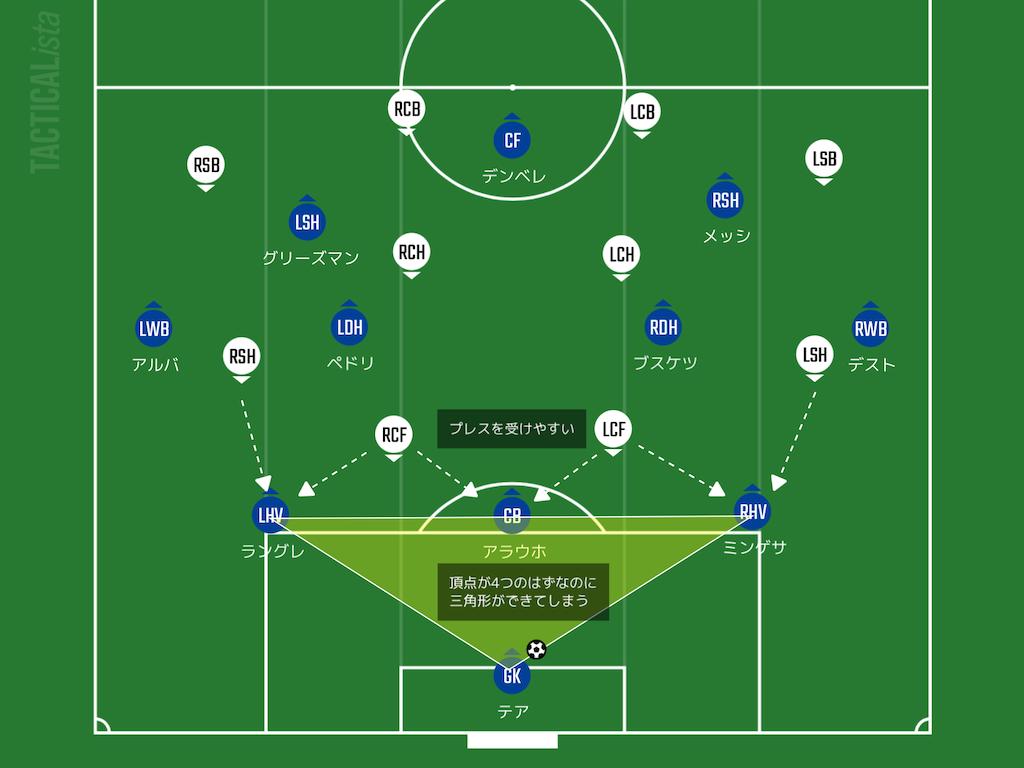 f:id:hikotafootball:20210330083108p:image
