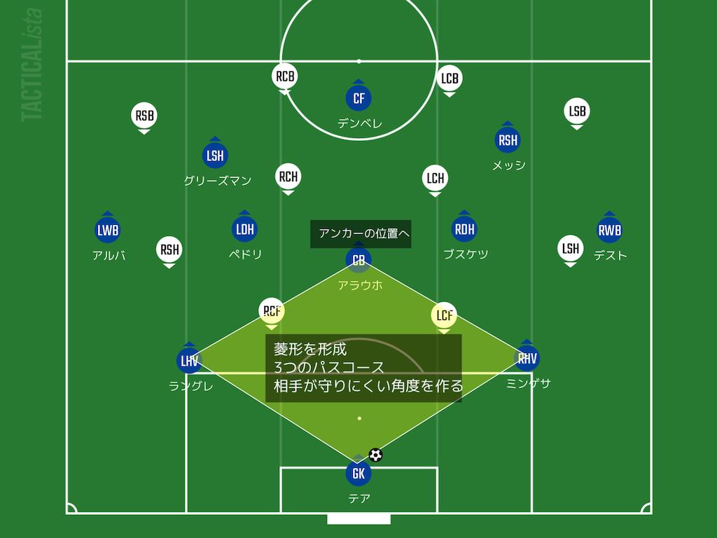 f:id:hikotafootball:20210330092135p:image