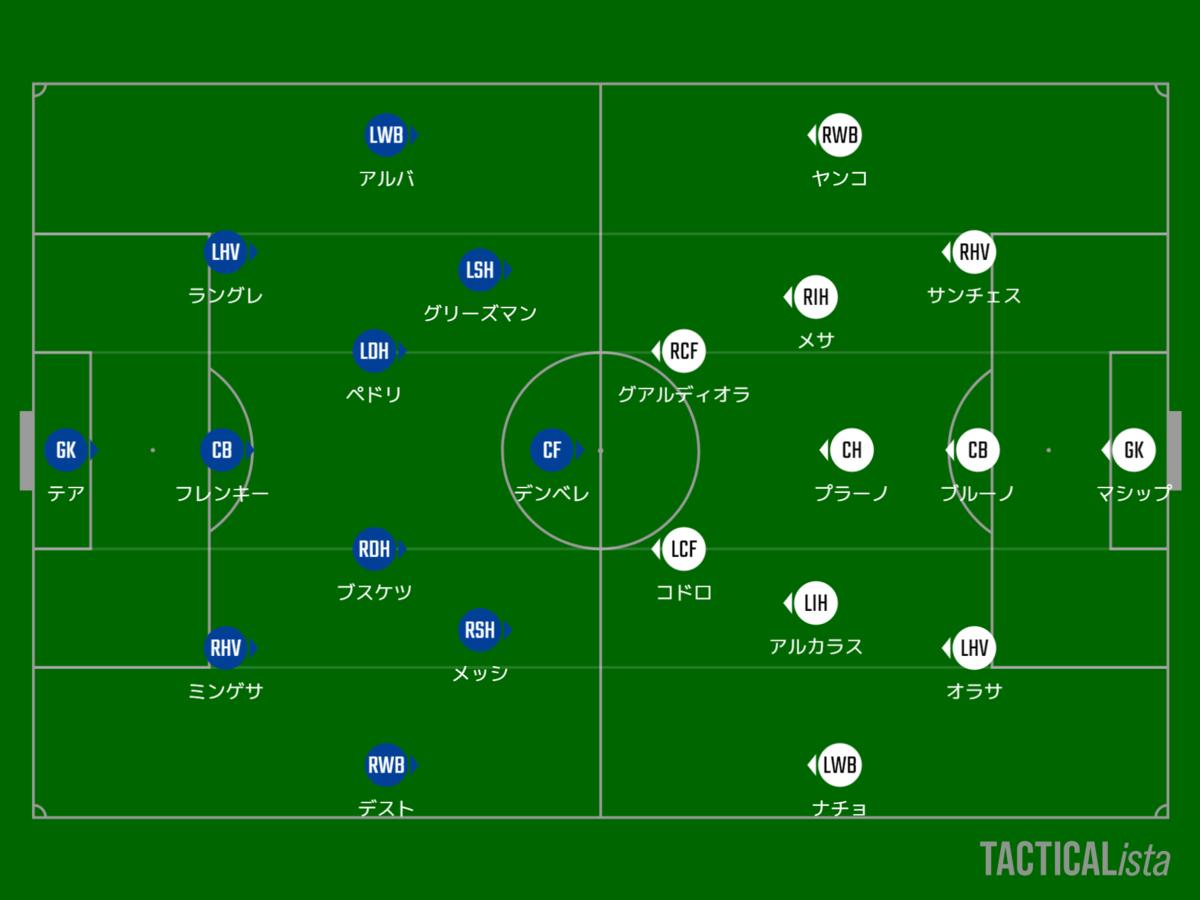 f:id:hikotafootball:20210406062300p:plain