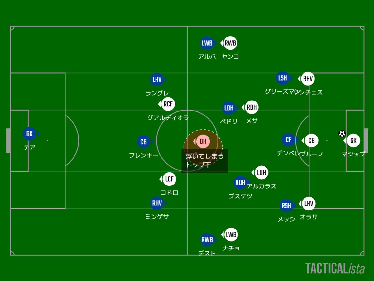 f:id:hikotafootball:20210406063738p:plain