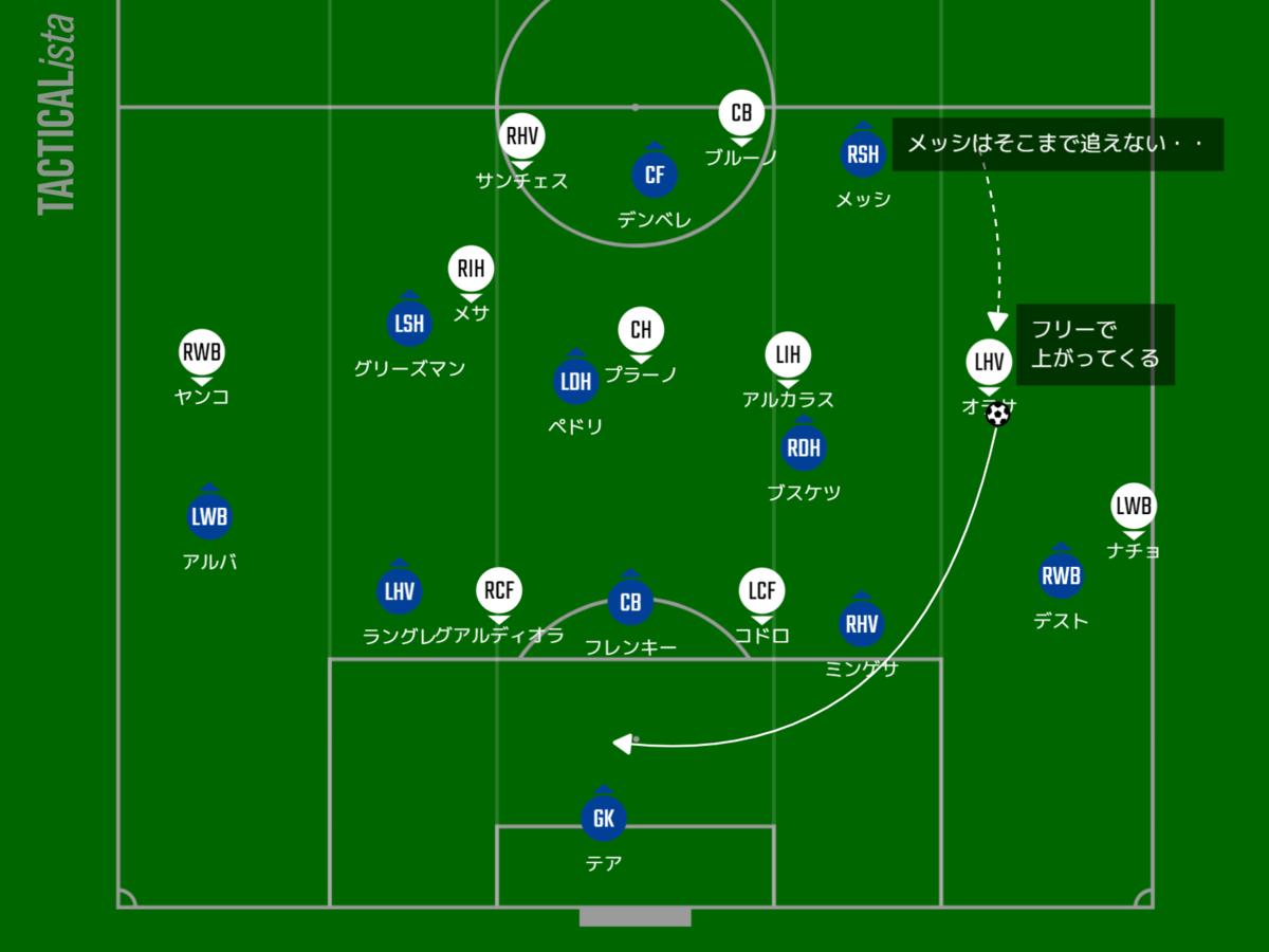 f:id:hikotafootball:20210406072036p:plain