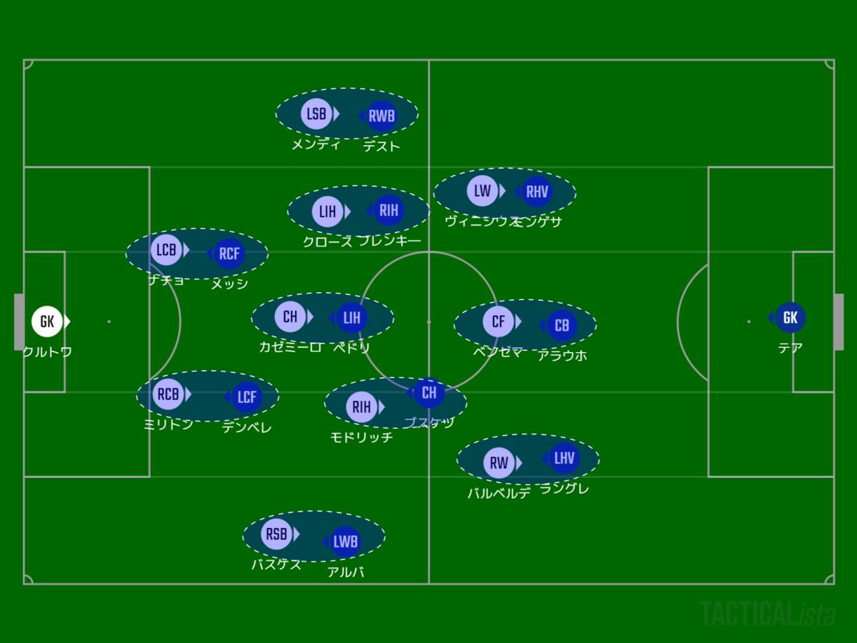 f:id:hikotafootball:20210411220700p:plain