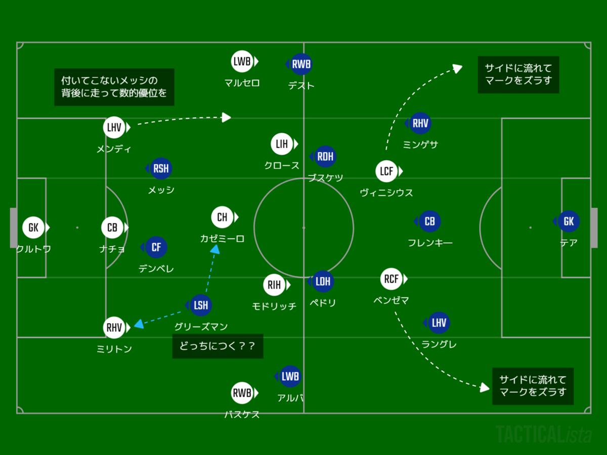 f:id:hikotafootball:20210411221758p:plain