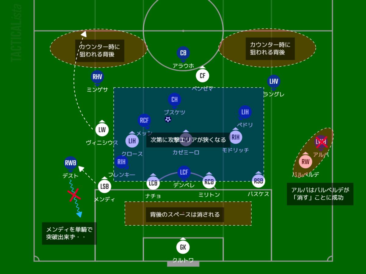 f:id:hikotafootball:20210411223105p:plain
