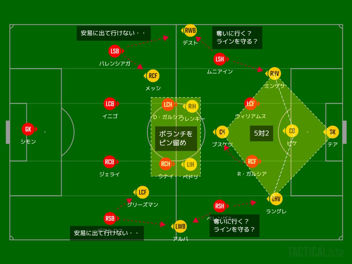 f:id:hikotafootball:20210419164352p:plain